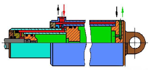 液压系统中除了液压缸还有这几种特殊缸你了解多少?