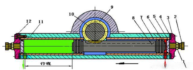齿条活塞液压缸的结构图